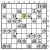 反省会(190514) ~久々の負け越し~