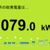 高田町1号発電所の1月の発電量が出ました