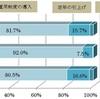 【定年再雇用】高年齢雇用継続給付制度を知らないと企業も個人も大損する