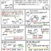 【問題編51】仮払金の精算