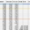 都筑区のコロナウィルス陽性者数(2021.08.27)