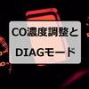 TMAX CO濃度調整とDIAGモード