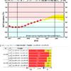 【エルニーニョ監視速報】気象庁は11月9日に『エルニーニョ現象』が発生したとみられると発表!『エルニーニョ現象』の発生で東京など太平洋側では大雪・大地震(南海トラフ巨大地震など)の可能性も!!