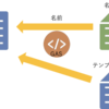 【GAS】領収書への名前入れ作業を自動化する