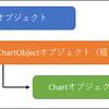 【VBAでグラフ作成】ChartオブジェクトとChartObjectオブジェクトの違いを解説