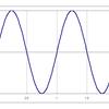 虚数の電流