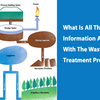 What is all the information associated with the wastewater treatment processes?