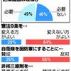 朝日新聞がおもしろいよと友人Jより転送の記事、実際とても面白かった。