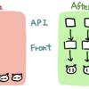 APIとフロントのテスト環境を気軽に作れるようにして、動作検証の渋滞を解消したはなし