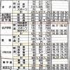 2021私立高校合格発表~金沢市田上塾~