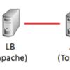 AWSでの3種類のネットワーク構成