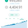 WealthNavi運用状況(2018.7.14)