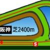 【重賞レース予想】神戸新聞杯 2019 最終予想 〜台風の影響で荒れる可能性も!?馬場状態がキーポイント?〜