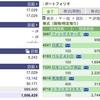 【1月21日】日本株&仮想通貨運用実績