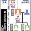 民法規定 二審も合憲 「嫡出否認訴え 夫のみ」 - 東京新聞(2018年8月31日)