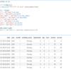 【Python+Pandas】『既存の列』から『新しい列』をデータフレームに追加する方法