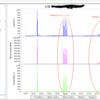Solrのレプリケーション帯域幅を制御してI/Oパフォーマンスを制御する