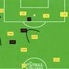 サッカー戦術用語