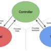 Swiftにおける基本のMVCアーキテクチャについて
