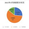 【資産状況】【配当の軌跡】2021年5月の金融資産は643万円!