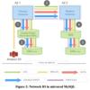 Amazon Aurora: Design Considerations for High Throughput Cloud-Native Relational Databasesを読む(その3 ログ is データベース)