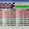 簡易走行レポ#132 竹川サーキット ~MM3樹脂(かるさんマウント)のセット出し~