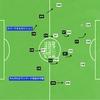 Jリーグ 浦和レッズ vs 名古屋グランパス 〜後半のグランパスの守備とレッズのやり方〜