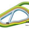 第653R 阪神競馬 チャレンジC(GⅢ) 参考データ