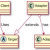 【C#】インターフェイスの変換を行うAdapterパターンを学ぶ