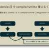 java プラグインの compile/runtime Configuration が 6.8 の次の 7 からなくなるらしいです