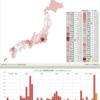データサイト  新型コロナウイルス(都道府県市区町村) uub.jp