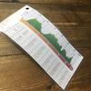 【レースレポート】~coast-to-coast~房総半島横断2017ー準備編ー