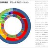 積立投資信託の75か月目の約定(2021年5月)
