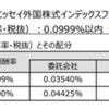 ニッセイ インデックスファンドの報酬率引き下げ!三菱も追随するか?【最安の座は・・・!?】