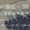 ProbSpace浮世絵作者予測コンペ振り返り(10位にランクイン!)