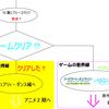 リンクスタート…!!「ソードアート・オンライン」特集!(声優:戸松遥さん)