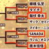 タイチ、飯伏、SANADA、鷹木が勝つ!:ニュージャパンカップ2020 予想 Part3