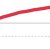 【祝】総アクセス数10,000PV突破…!! -多くのブログ訪問者の方々に感謝!