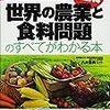 🍘154}─1─朝鮮総督府は朝鮮の食料を確保する為に米を日本に送る事を遮断した。昭和14年。~No.389No.390No.391@