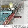 【大阪】茨木市駅徒歩3分 ユニハイム茨木永代町2018年2月完成