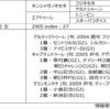 POG2020-2021ドラフト対策 No.52 ノルトエンデ