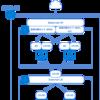 PowerShell で操作する Azure メモ(5)