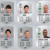 FIFA 20でのマリノス選手の登録状況・能力についてざっくり見てみた