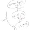 双極性PENGUINがゲ~ムを作る