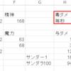 【FF15】Lv.1ノクティスで Lv.38バンダースナッチを倒せるか?【ダメージ計算】