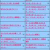 沖縄フルスロットる 〜 脱サラレバーON!の沖縄回胴日誌 〜 #19 Eスペース具志川