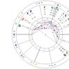 明日3/4の配置図と、将棋棋士羽生善治さんの配置図を読んでみる!!