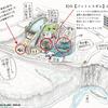 旧小諸発電所第一調整池(長野県小諸)