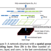 Spatial Pyramid Pooling in Deep Convolutional Networks for Visual Recognition