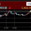 後場の株価値下がり率ランキング2021/4/22